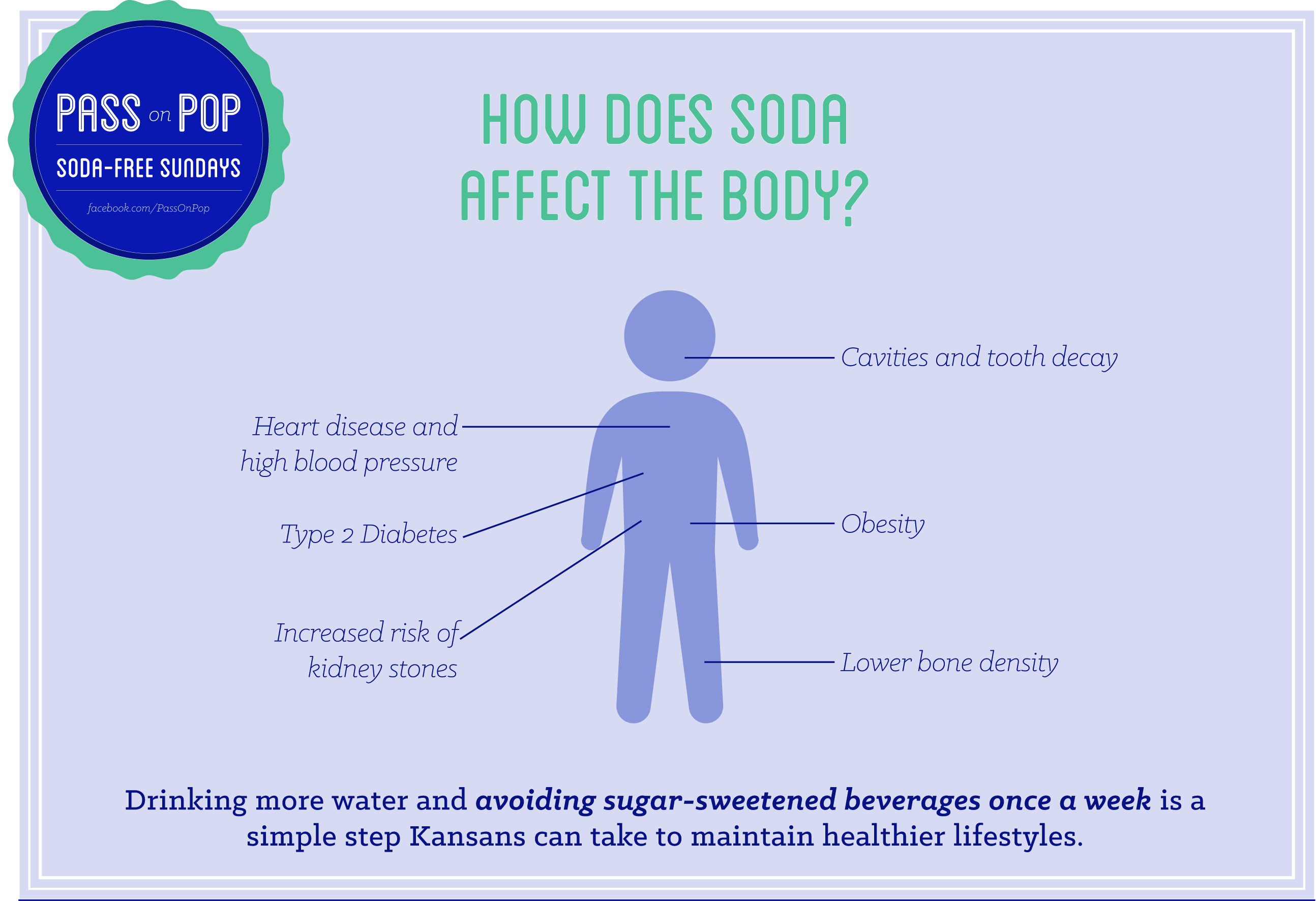 Does Drinking Water Affect High Blood Pressure