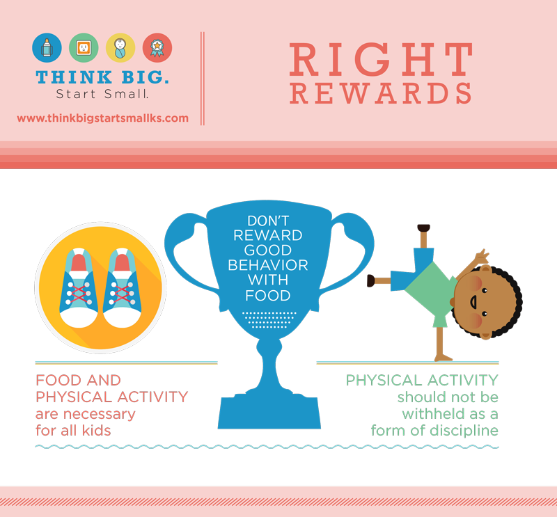 Food and physical activity are necessary for all kids. Don't reward good behavior with food. Physical activity should not be withheld as a form of discipline.