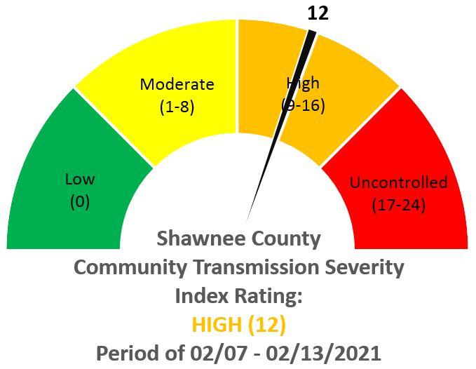 Shawnee County Community Transmission Score 02/18/2021