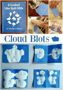 Cloud Blot Activity